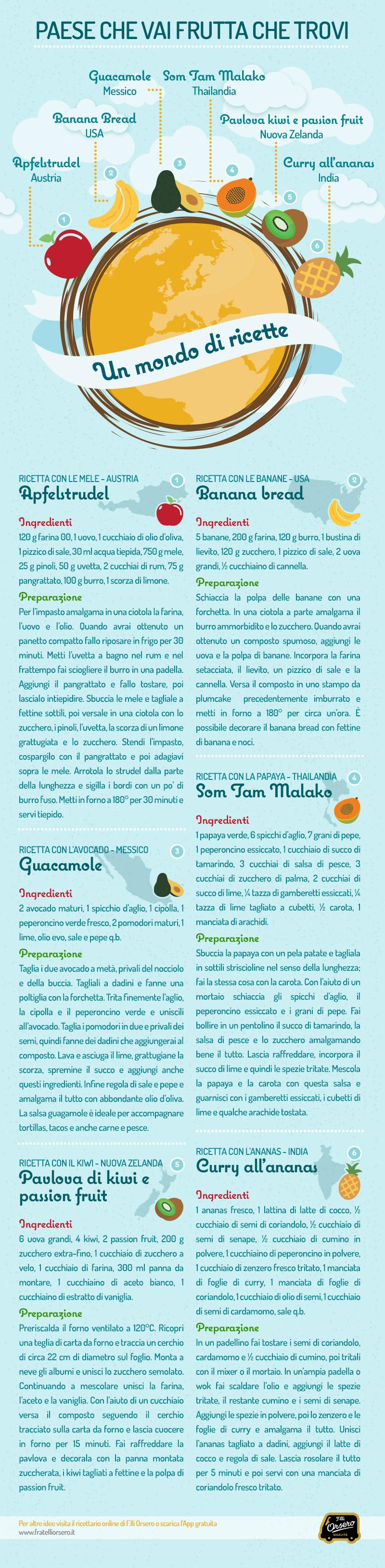 orsero_infografica_paese_che_vai_ricette_dal_mondo