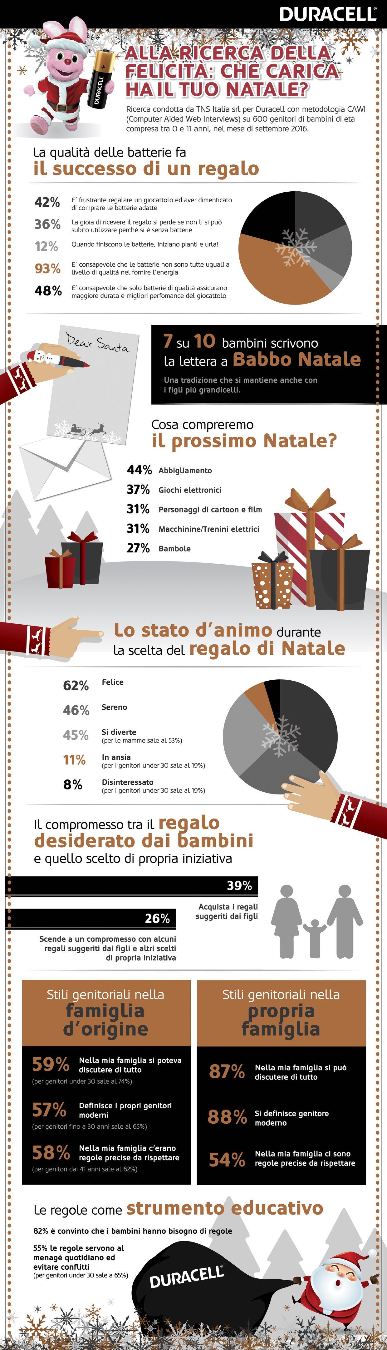 infograficaallaricercadellafelicita